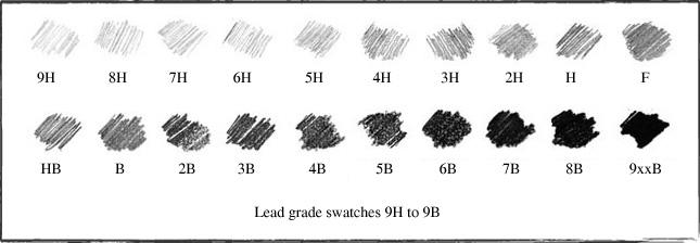 Classificazione durezza della mina di una matita